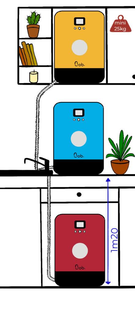emplacement utilisation bob mini lave vaisselle