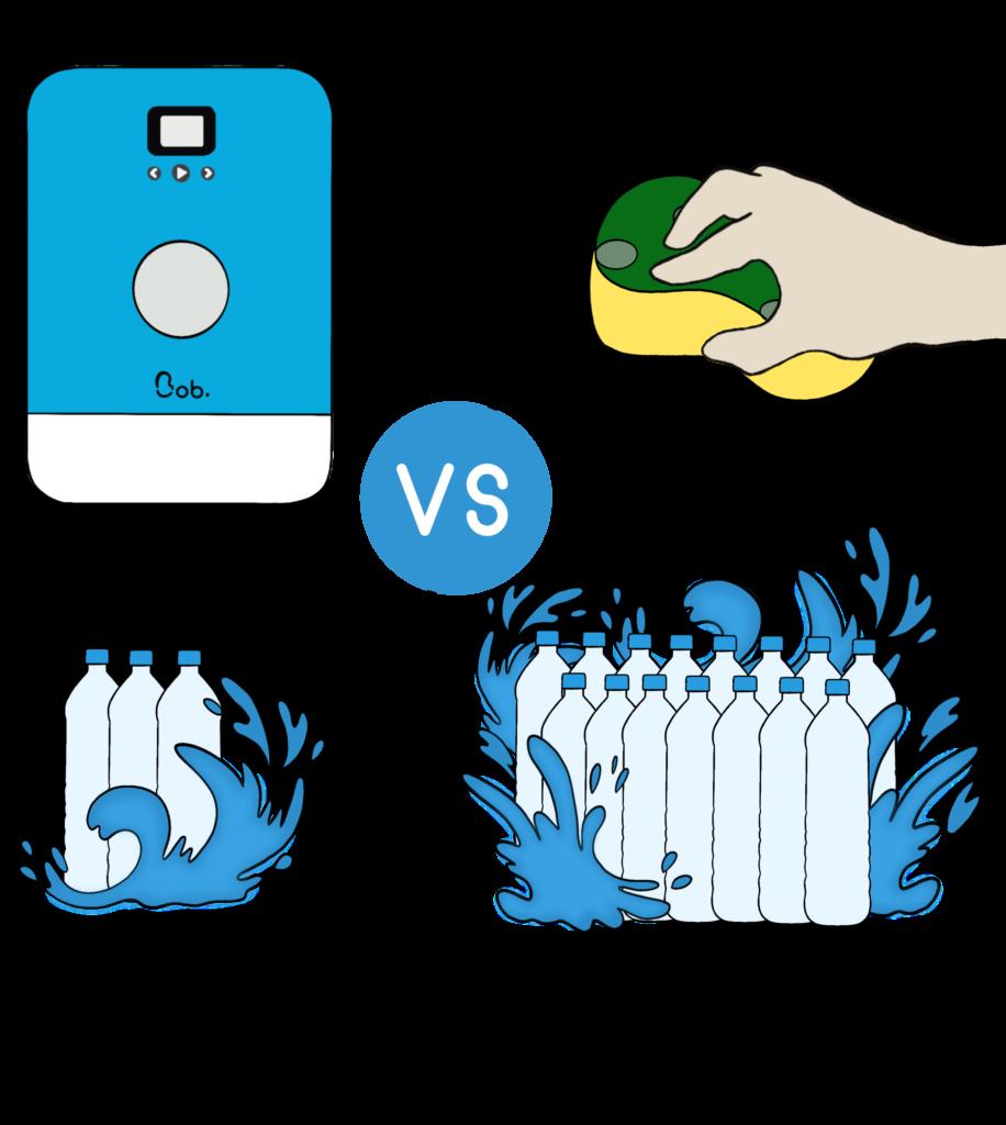Saving water with Bob mini dishwasher