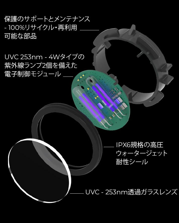 UV-C sterilizer module